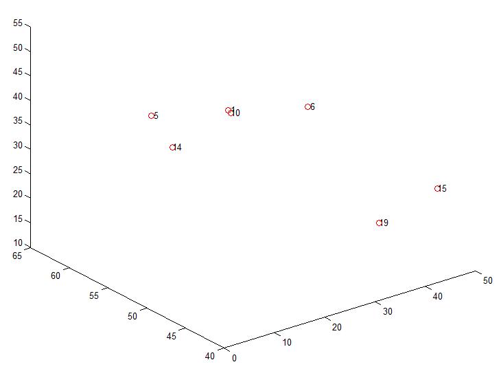 label data 3d